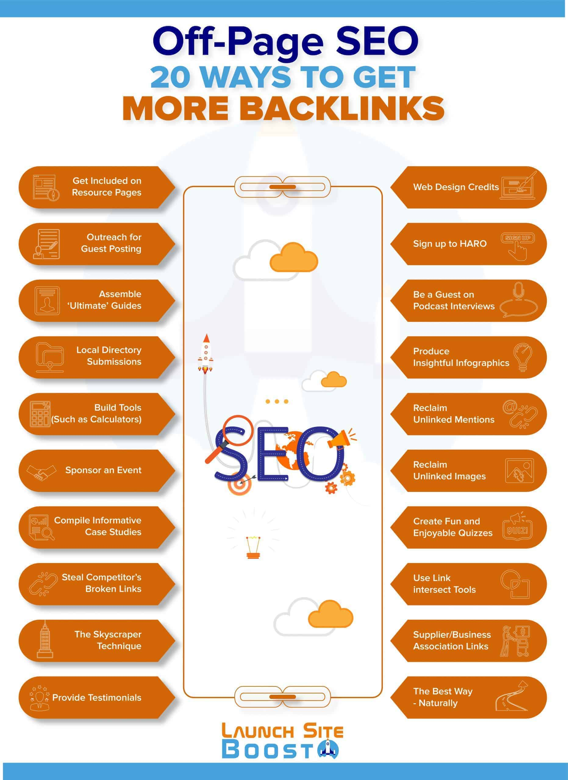 Build More Backlinks