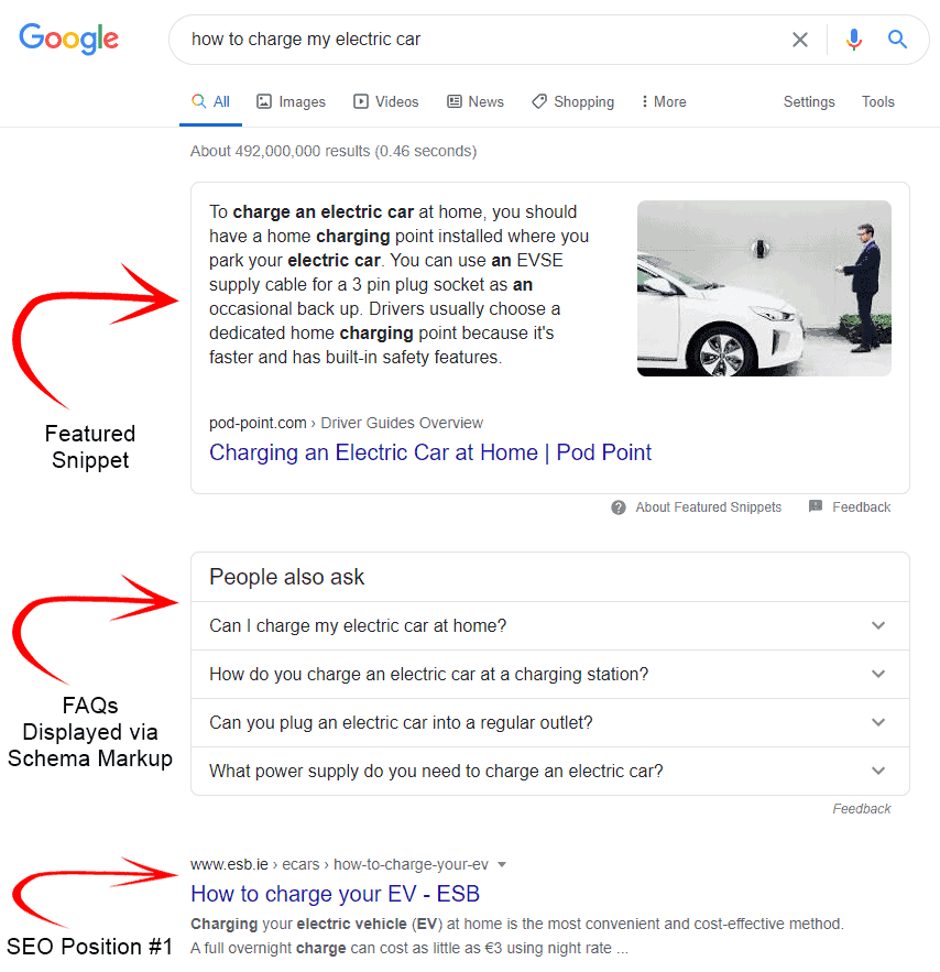 Featured Snippet and FAQ Schema Markup