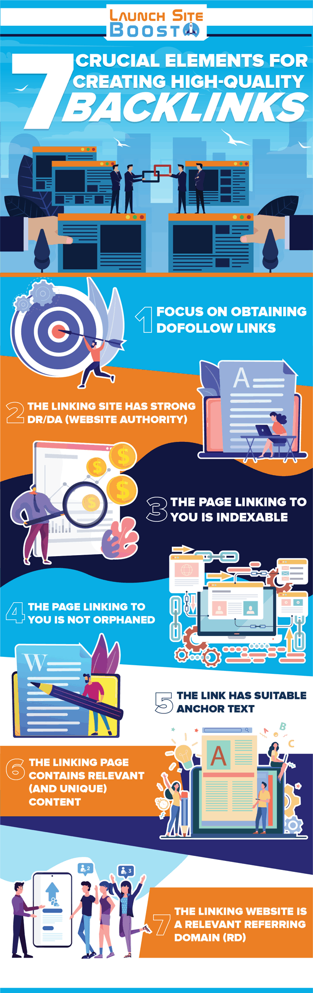 7 Crucial Elements for Creating High-Quality Backlinks