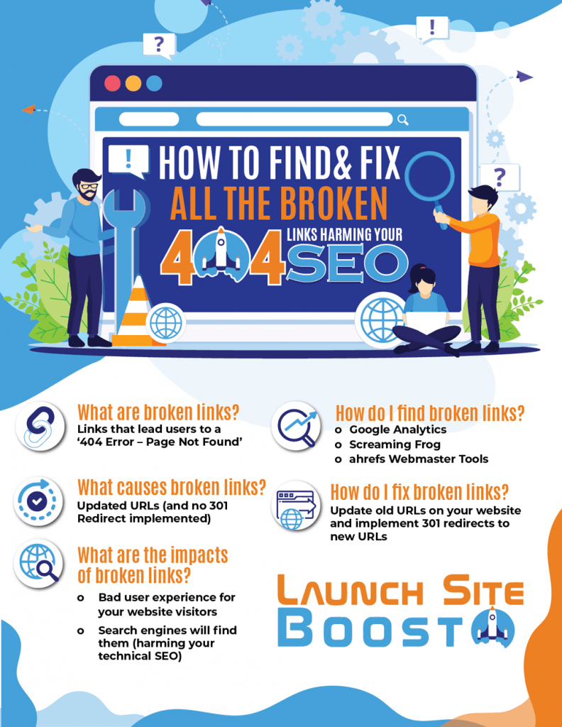 Find and finx broken links SEO infographic