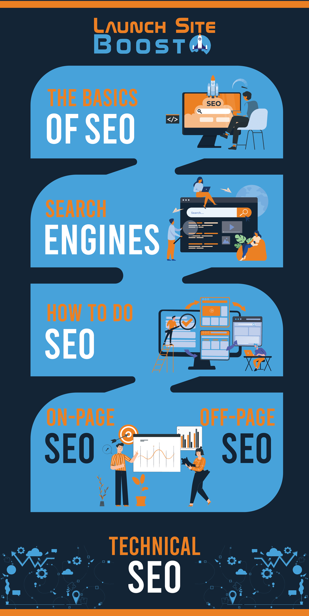 What is SEO? - Infographic