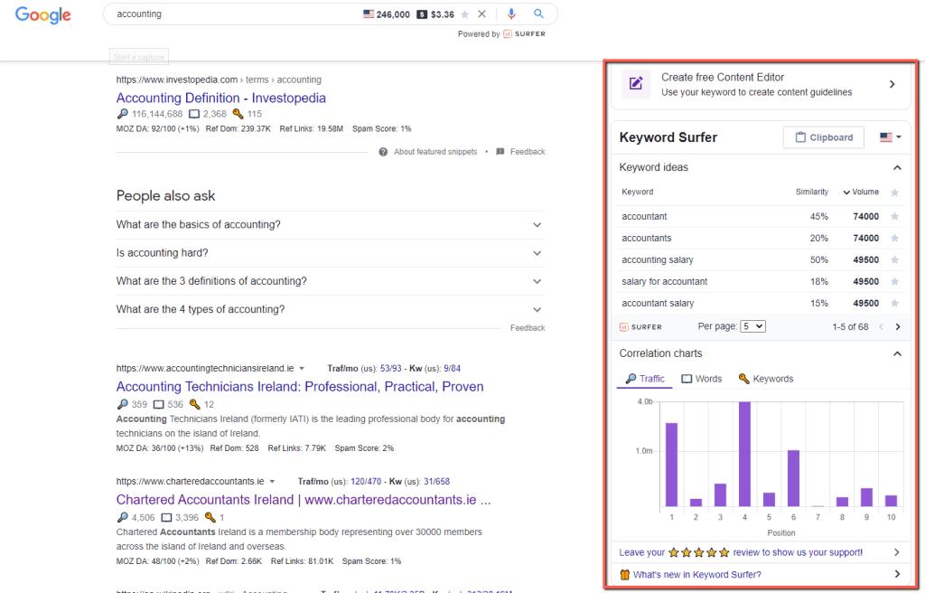 Keyword Surfer Chrome Extension